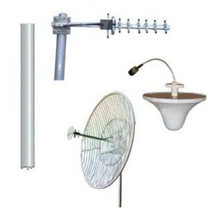 Antenna Series